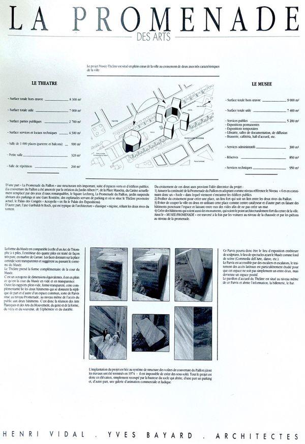 Document sur la création du TNN et de la Promenade des Arts à Nice en 1989.