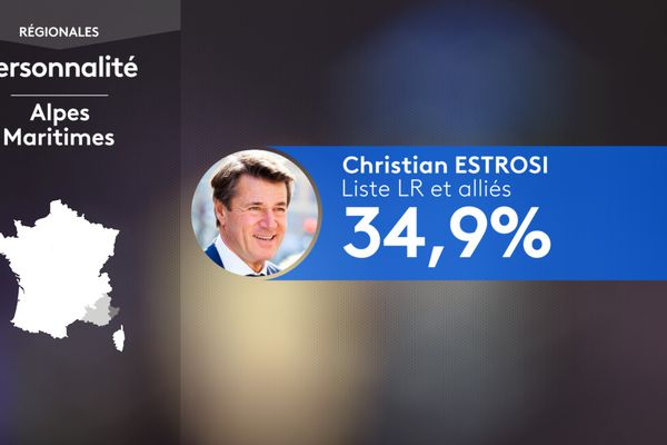 Résultats dans les Alpes-Maritimes des élections régionales pour la liste de Renaud Muselier (LR) menéepar Christian Estrosi dans ce département.
